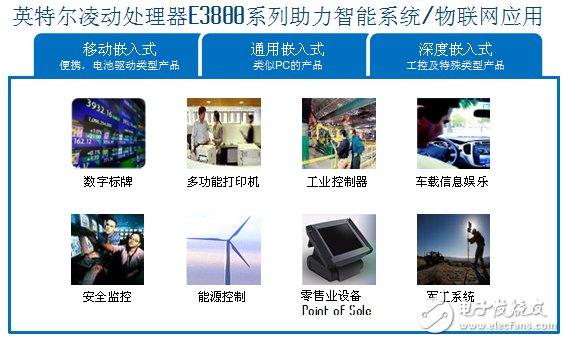 Intel Rio Tinto IoT Market