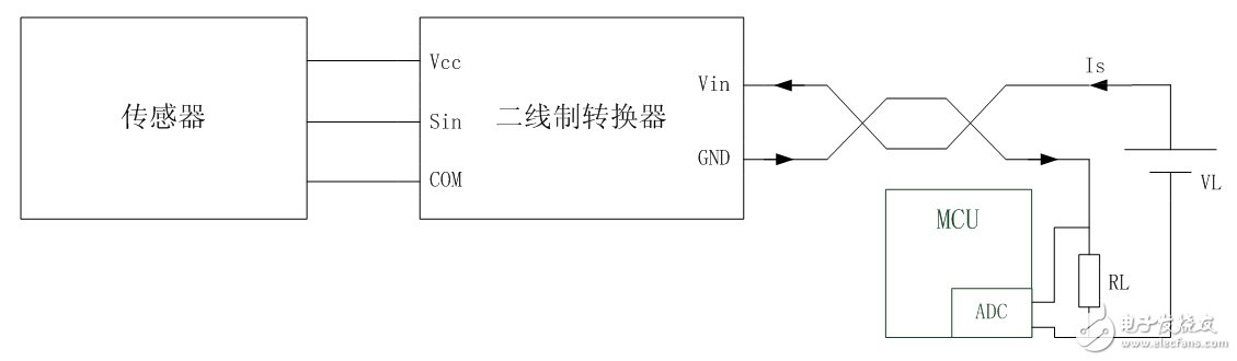 Two-wire system typical application block diagram