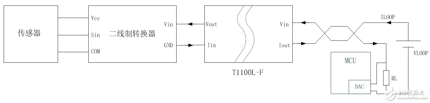 Existing two-wire loop isolation scheme