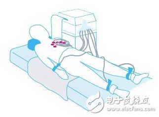 High reliability heart monitor design