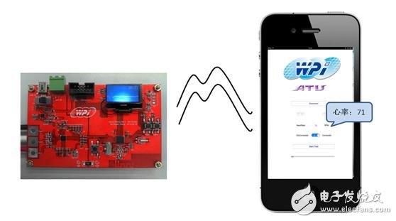 BLE technology revolutionizes heart rate data monitoring program