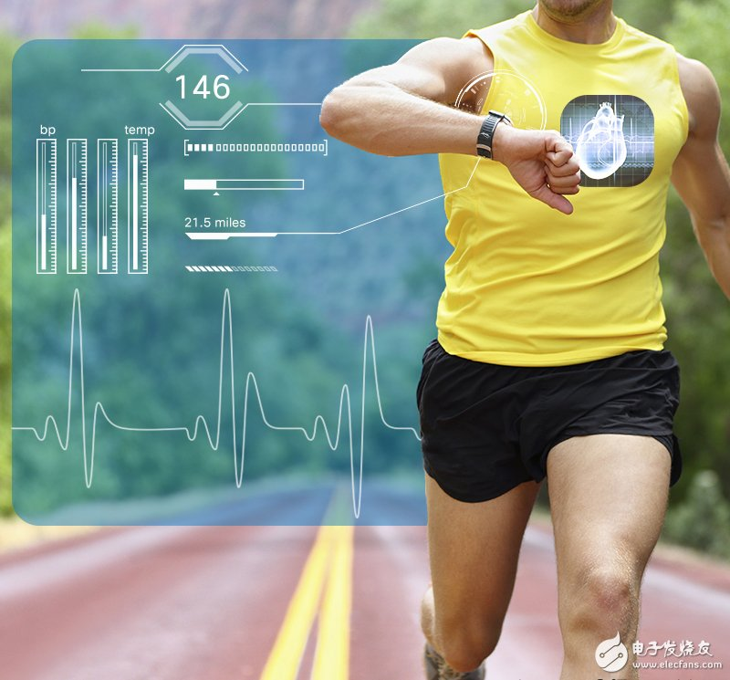 Talking about the turning point of the outbreak of the wearable medical market