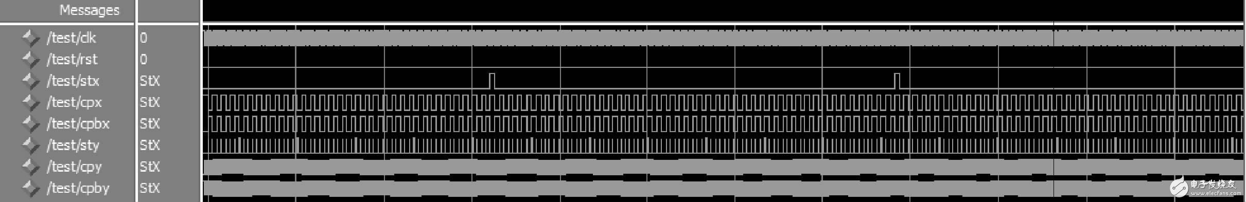 FPGA-based OLED true color display design