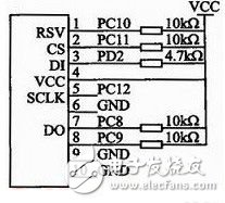 Design of Automobile Air Conditioning Control System Based on Speech Recognition
