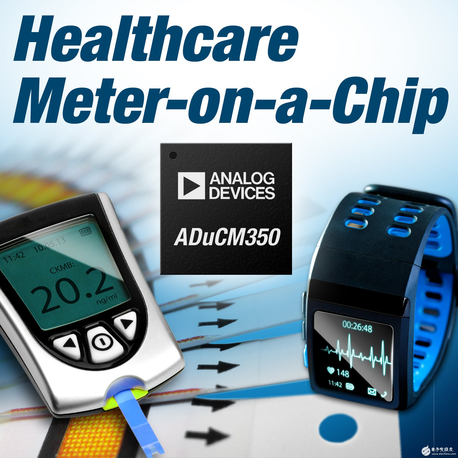 ADI on-chip meters support portable healthcare applications