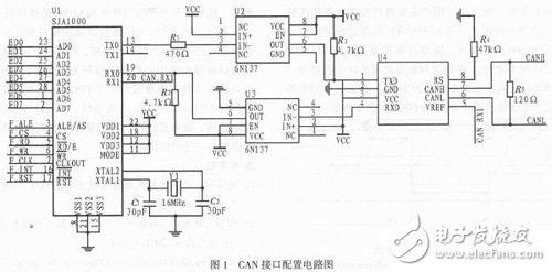 CAN interface configuration circuit diagram