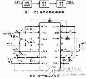 Design and Simulation of Signal Conditioning Circuit for Fiber Optic Disturbance Sensor