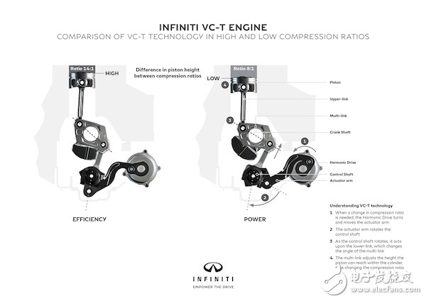 Enhance product design freedom with variable compression ratio technology!