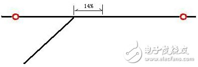 Short wave antenna manufacturing method
