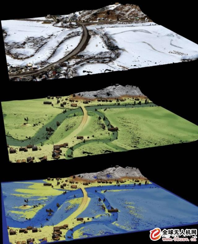 Beijing Tianlifa UAV GIS Application Solution