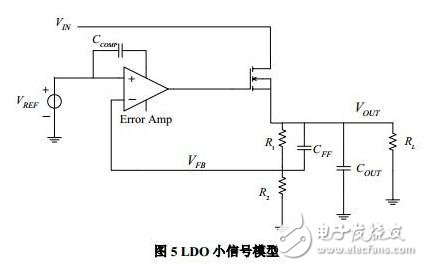 LDO small signal model