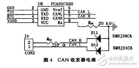 Design of Acquisition Module for Rotary Encoder Based on ARM