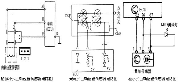 Automobile crankshaft position sensor detection