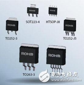 ROHM develops 16 models of new LDO series for vehicle use
