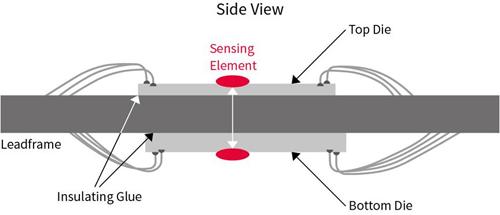 Dual sensor package side view