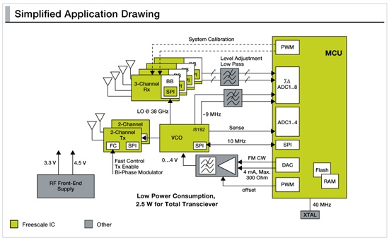 MR2001 simplified application simplified diagram