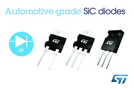 New automotive quality grade silicon carbide (SiC) diodes