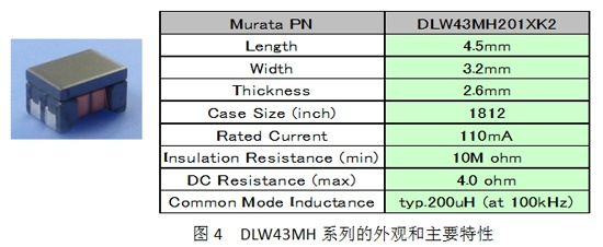 Appearance and main features of the DLW43MH series