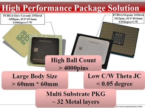 High-performance packaging solutions