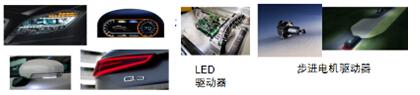 Automotive lighting system