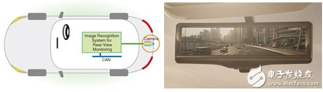 Toshiba Smart Rearview Mirror Solution