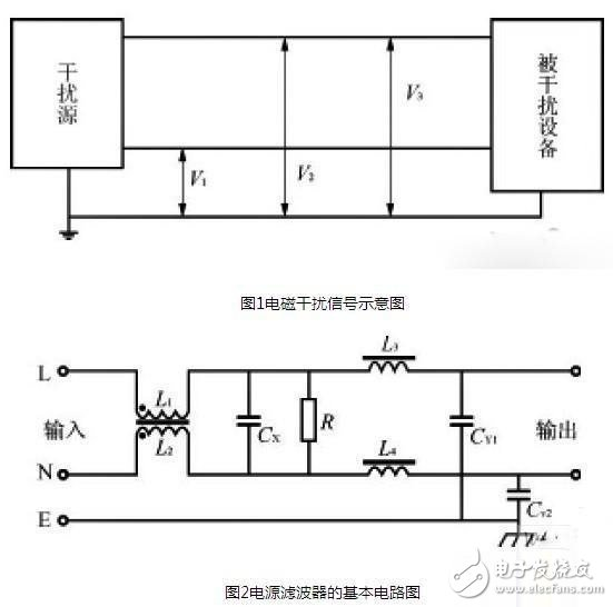 Basic schematic of the power filter
