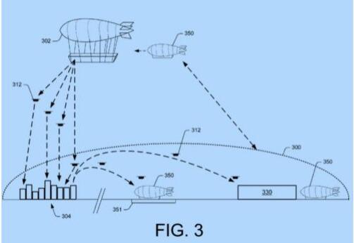 Amazon Air Distribution Center Patent
