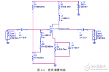 Applied to WLAN RF front-end power amplifier bias module circuit design