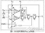 Application circuit design of multivibrator based on 555 timer
