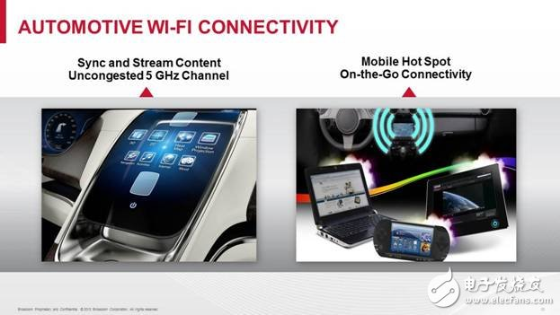 Connected cars are rapidly heating up Five leading technologies to help car networking
