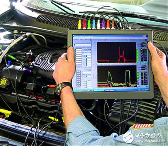 Intensified competition in the automotive electronics market