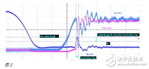 Engineers share the experience of switching power supply test and measurement