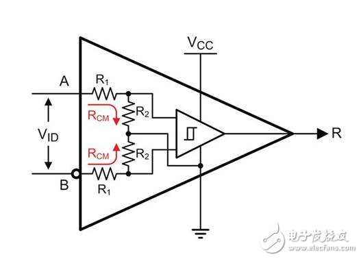 RS485 driver and transceiver application design analysis