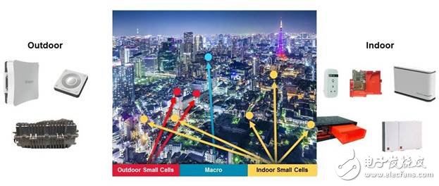 The role of small cell base stations in LTE networks