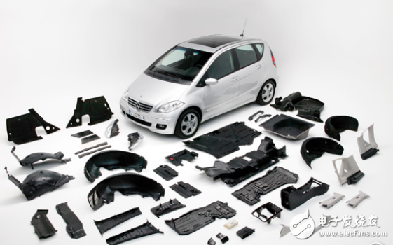 Lightweight automotive materials market is expected to break hundreds of billions of dollars