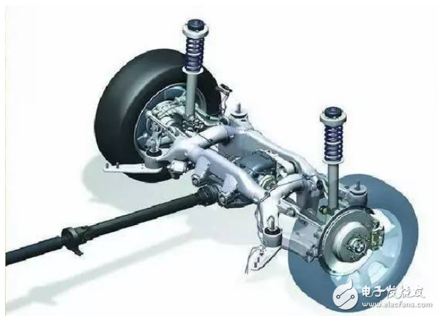 Analyze the transmission system of the four major components of the car chassis