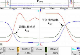 Switching loss test plays an important role in power supply debugging