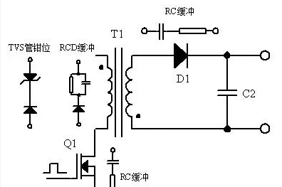 How to overcome the EMI problem of power supply during design or application
