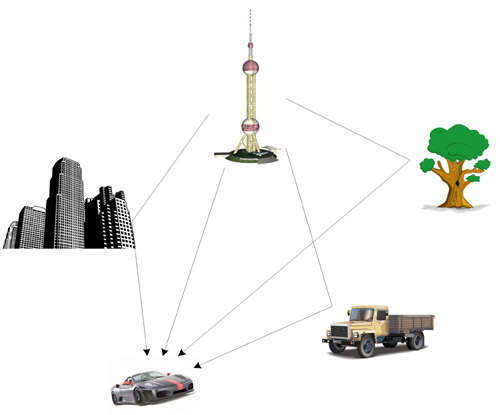 Figure 1. Ground signal echo interference.