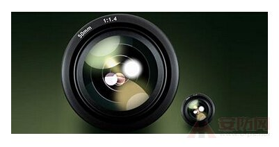 Video surveillance camera lens