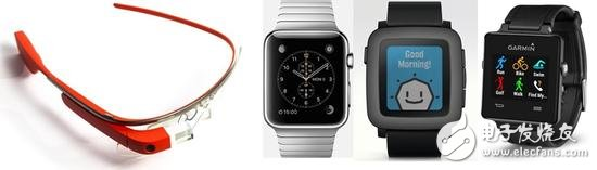 Interpreting wearable devices from the operating system level