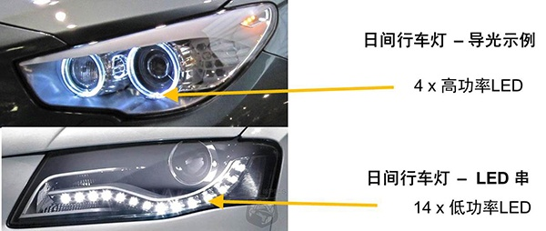 Figure 4. Two common scenarios for LED headlamps applied to DRL