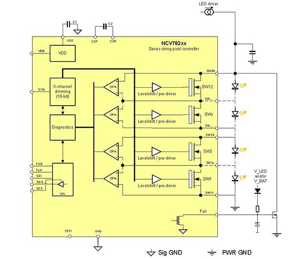 Figure 5. NCV78247 pixel/matrix controller