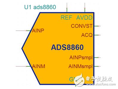 TINA-TI macro model of SAR-ADC.