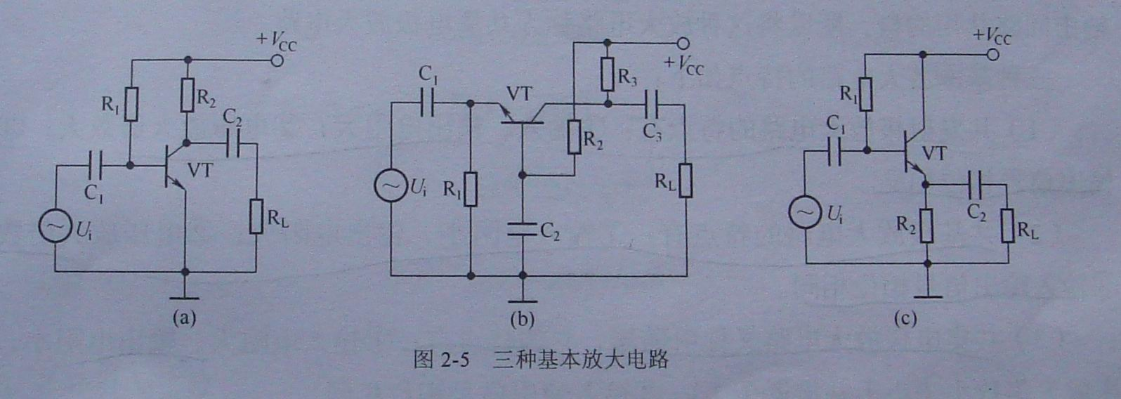 What are the principles needed to introduce negative feedback in the amplifier circuit
