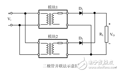 Method and precautions for parallel application of power modules
