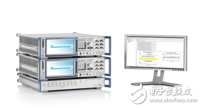 Rohde & Schwarz join hands with China Mobile to create the 4G+ era