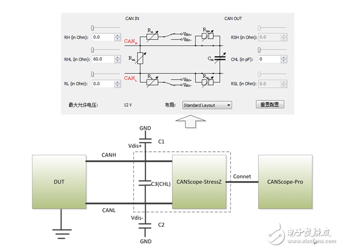 How to determine the baud rate tolerance of a CAN communication node