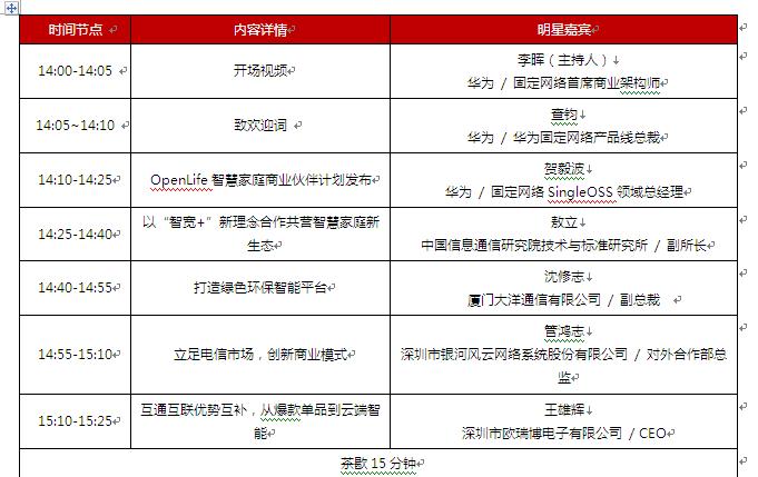 "Huawei smart family all-star lineup interpretation! Large film ""Creation"" set file 10.19"