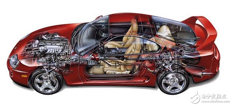 Cool technology for automotive parts on CES